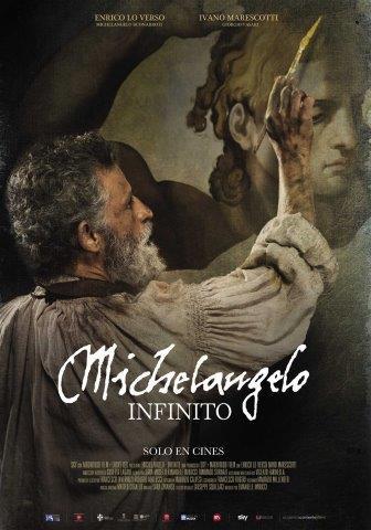 Proyección Michelangelo