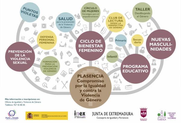 Plasencia: compromiso por la Igualdad y contra la Violencia de Género